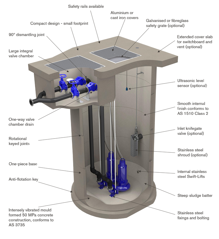 Concrete-Pump-Station_Rollover