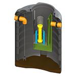 EcoTreat Class 1 Full Retention Device (1)